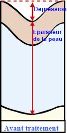 tableau-efficacite-fr-01