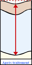 tableau-efficacite-fr-02